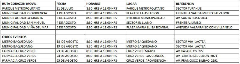 calendario Camion del Corazon